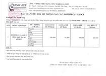 BÁO GIÁ Nước thơm xịt phòng Hàn Quốc Aroma Aroce 300ml - Phân phối toàn quốc