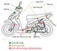 Lắp định vị GPS trên xe máy