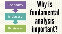 Các bước Phân tích cơ bản 1 doanh nghiệp?