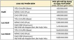 Bảng giá xe ô tô Vinfast áp dụng 15/07/2020