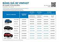 Bảng giá xe Vinfast Tháng 3/2021