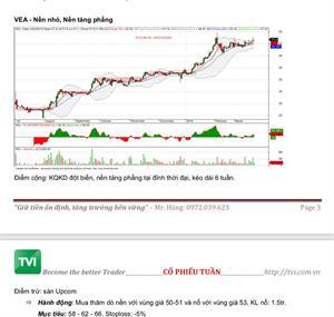 Lịch sử tư vấn VIP cổ phiếu VEA - Ngày 26.03.2019