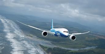 Công nghệ định vị trên máy bay