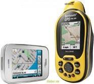 Thiết bị GPS cho thành phố và quốc gia