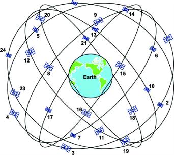 03 Thiết bị thu tín hiệu vệ tinh của trạm định vị vệ tinh quốc gia