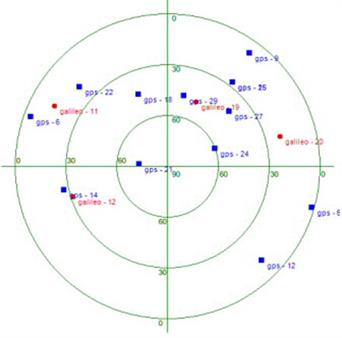 Việt Nam sử dụng thành công tín hiệu định vị Galileo