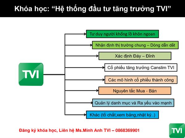 """Khóa học: """"Hệ thống đầu tư tăng trưởng TVI"""" - Khai giảng tháng 5/2019"""