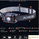 Đèn pin đeo đầu có cảm ứng Aonijie E4031